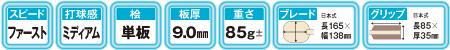 spec_yagyug